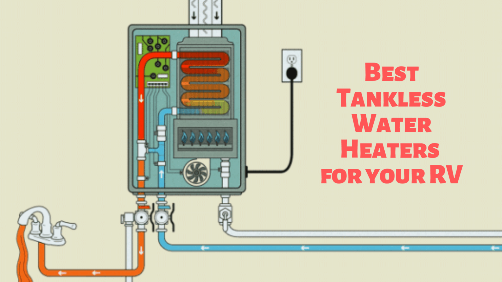 You are currently viewing The Best Tankless Water Heaters for your RV: Top on the Market!