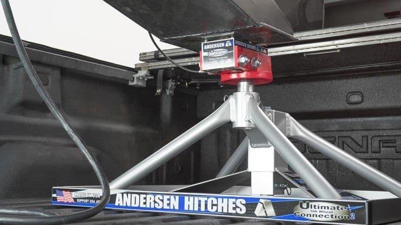 andersen hitch wheel connector